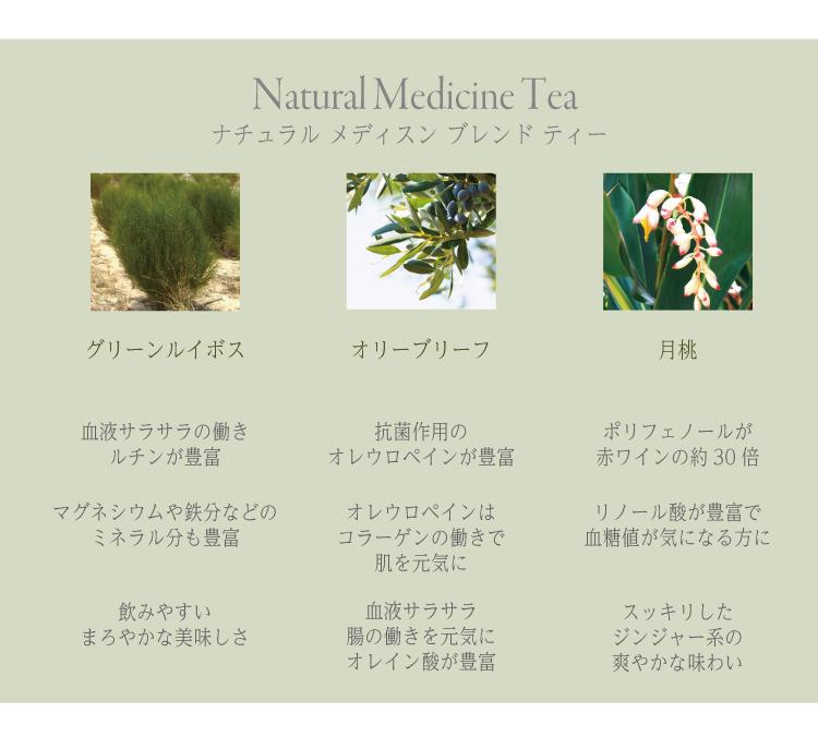 天然力、自然力のアップ